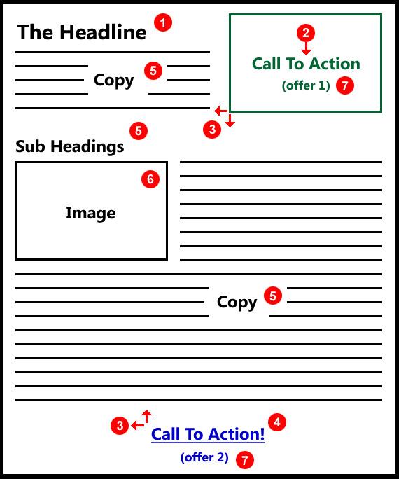 copy test