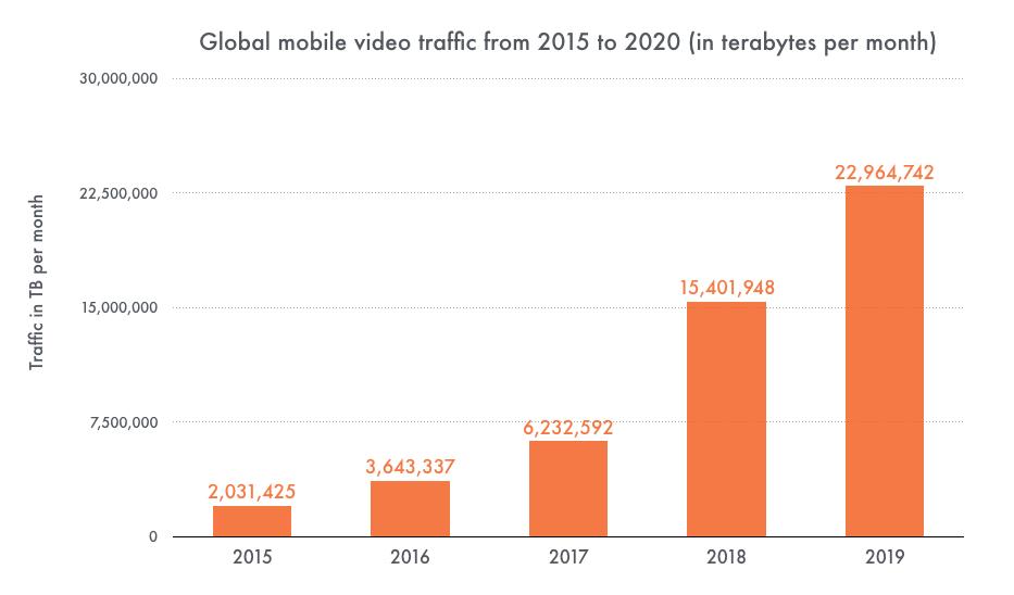 2017 marketing trends