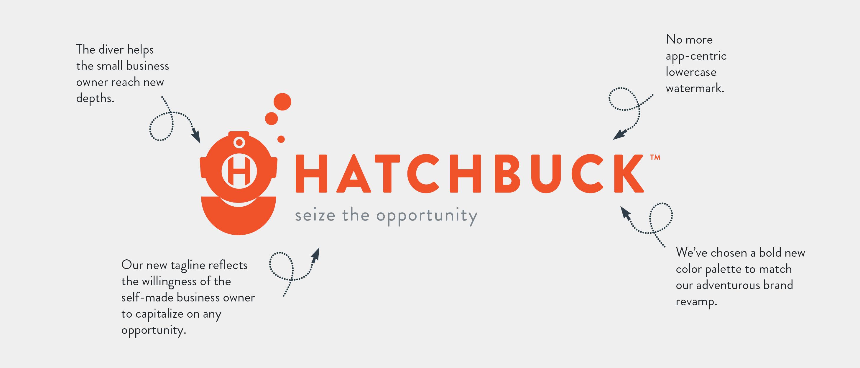 hatchbuck rebrand