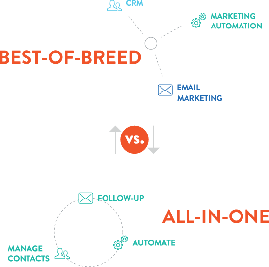 crm-all-in-one-vs-best-of-breed